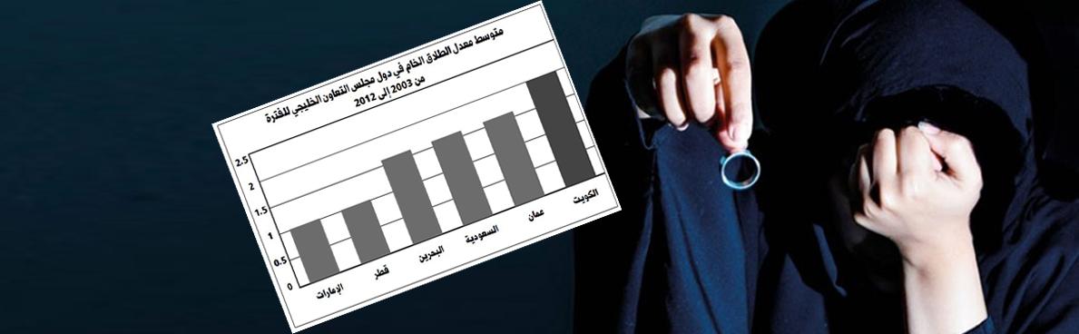 الكويت الأولى خليجياً... في معدلات الطلاق!