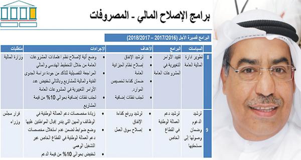 فوزي المجدلي: لا وقف لدعم العمالة.. «القبس» ترد: الوثيقة «خفضت» 10%