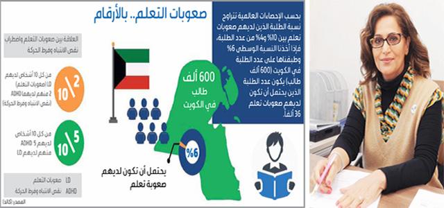 36 ألف طالب في البلاد يعانون إعاقات تعليمية