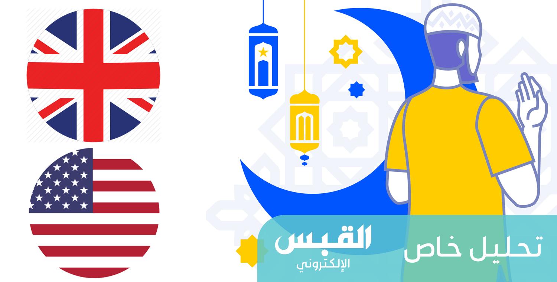 كيف يؤثر شهر رمضان المبارك.. على اقتصاد الدول الغربية؟
